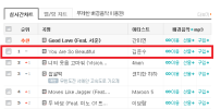 "[INFO] 110805 Junsu's ""You are so Beautiful"" is sweeping the online music charts!"